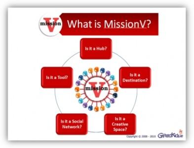 beyond the 3r - missionv
