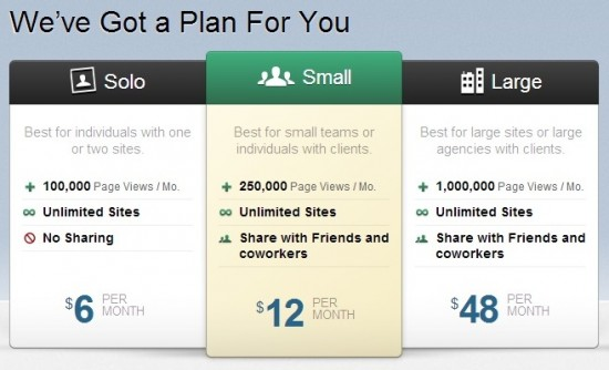 Pricing plans on the home page of Gauges, a web traffic analytics firm.