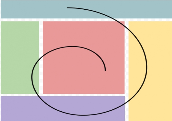 A website is typically laid out in blocks that follow a spiral pattern. Each new block divides the remaining area into unequal halves or, sometimes, thirds. The eye is automatically drawn to the center of the spiral.