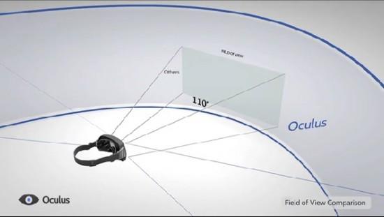 (Image courtesy OculusVR.)
