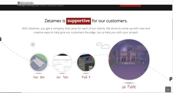 Scrolling down to the center of the new Zetamex home page.