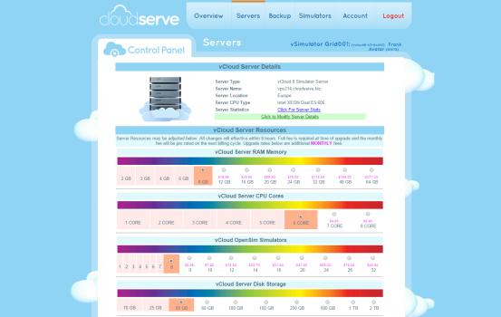 CloudServe control panel for managing server details.