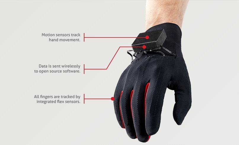 Manus shows off consumer VR glove at E3