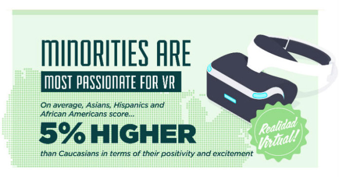 (Image courtesy Greenlight VR, Touchstone Research and Cubicle Ninjas.)