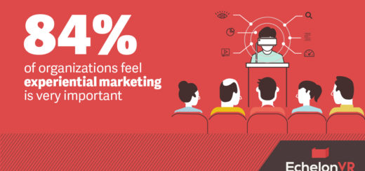 Data from the Event Marketing Institute.(Image courtesy EchelonVR.)