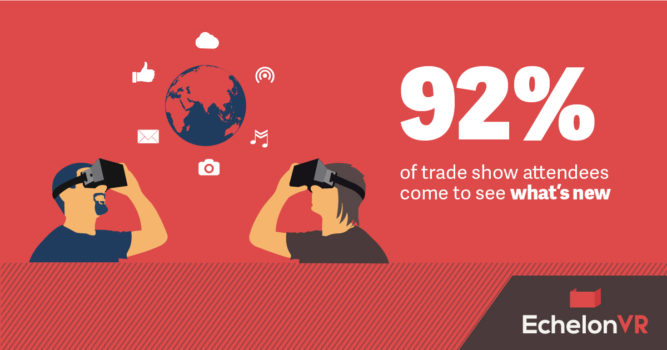 Data from the Center for Exhibition Industry Research. (Image courtesy EchelonVR.)