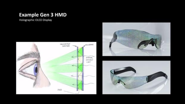 Holographic OLED display. (Image courtesy Leap Motion.)