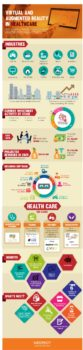 virtual-reality-in-healthcare infographic