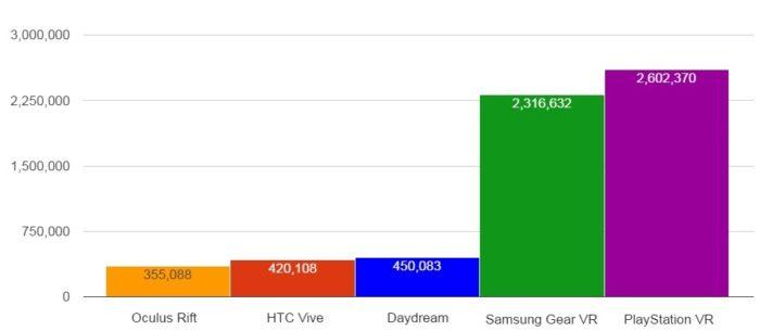 Estimated 2016 unit sales. (Data courtesy SuperData Research.)