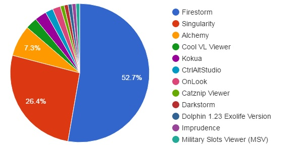 darkstorm viewer download